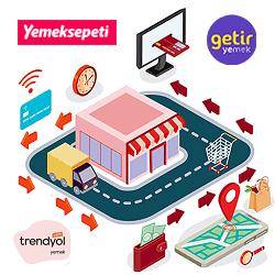 resto_ yemeksepeti_getir_trendyol_1